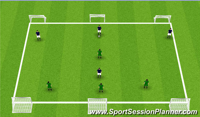 Football/Soccer Session Plan Drill (Colour): 3 goal Penetrate v Possession