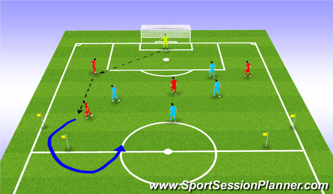 Football/Soccer Session Plan Drill (Colour): SS 4v4 Play out of Back