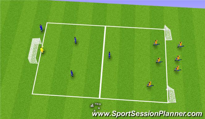 Football/Soccer Session Plan Drill (Colour): (progression) 3vs1 to 3vs2