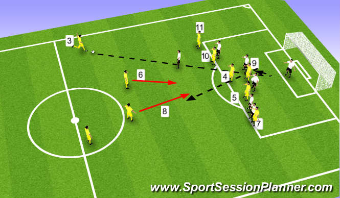 Football/Soccer Session Plan Drill (Colour): Dead balls - Free kicks