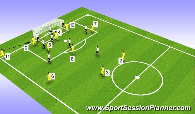 Football/Soccer Session Plan Drill (Colour): Corner kicks