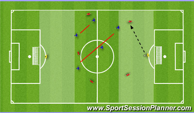 Football/Soccer Session Plan Drill (Colour): SSG - Win the ball early