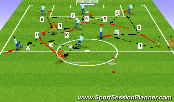 Football/Soccer Session Plan Drill (Colour): Drill Passing and Combination