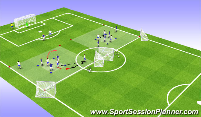 Football/Soccer Session Plan Drill (Colour): Transitional Moments