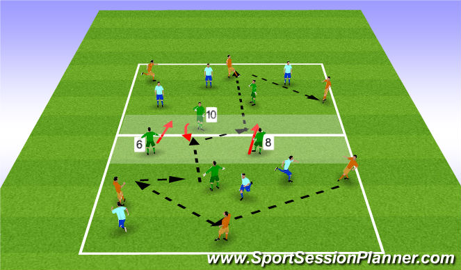 Football/Soccer Session Plan Drill (Colour): Third Man run Possesion Game
