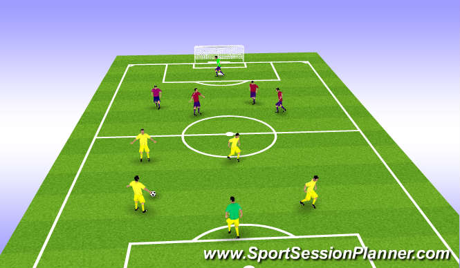 Football/Soccer Session Plan Drill (Colour): SSG 4 v 4 + Keepers