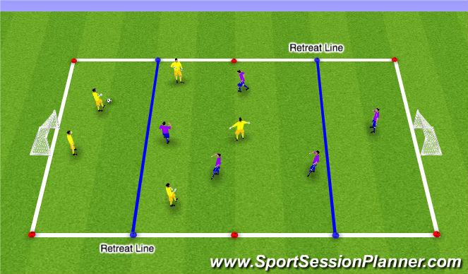Football/Soccer Session Plan Drill (Colour): 3v3/4v4 SSGs (Game)