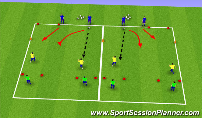 Football/Soccer Session Plan Drill (Colour): Forcing Play in One Direction