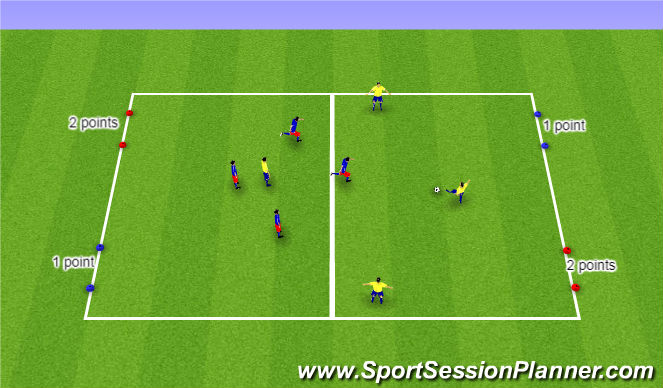Football/Soccer Session Plan Drill (Colour): Global: 2 Goal SSG