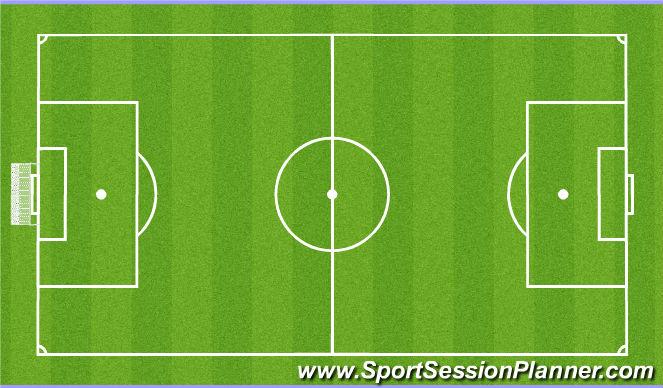 Football/Soccer Session Plan Drill (Colour): 11v11 game