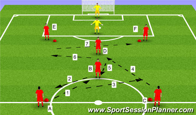 Football/Soccer Session Plan Drill (Colour): 6 cone pattern passing/ shooting