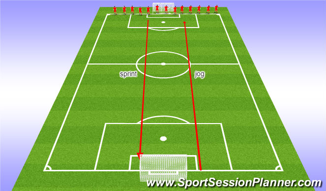 Football/Soccer Session Plan Drill (Colour): 120's and abs
