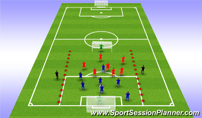 Football/Soccer Session Plan Drill (Colour): (If time) Neutral wingers