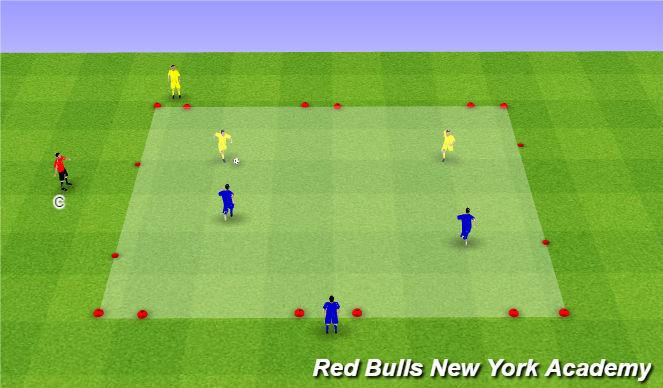 Football/Soccer Session Plan Drill (Colour): 2v2 + 2