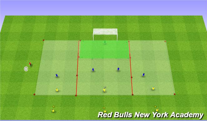 Football/Soccer Session Plan Drill (Colour): 3v4 w/ GK