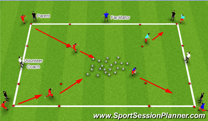 Football/Soccer Session Plan Drill (Colour): Golden Egg