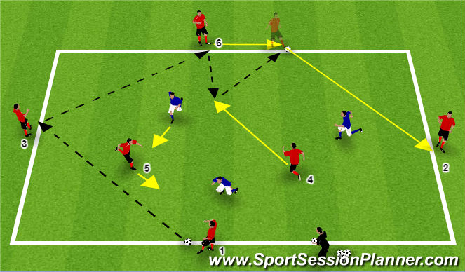 Football/Soccer Session Plan Drill (Colour): Rondo 6vs3 - Playing out of the back