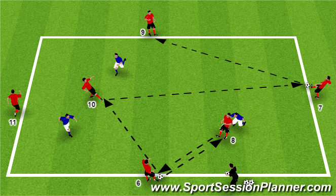 Football/Soccer Session Plan Drill (Colour): Rondo 6vs3 - Playing through midfield