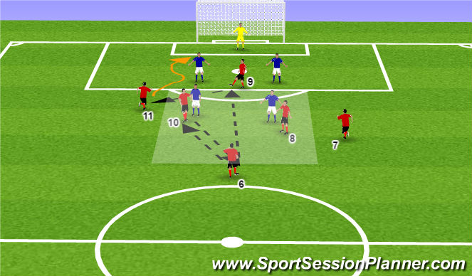 Football/Soccer Session Plan Drill (Colour): Rondo 6vs3 - To finish on goal