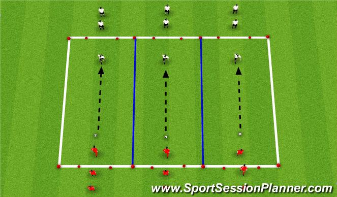 Football/Soccer Session Plan Drill (Colour): 1v1 Battle