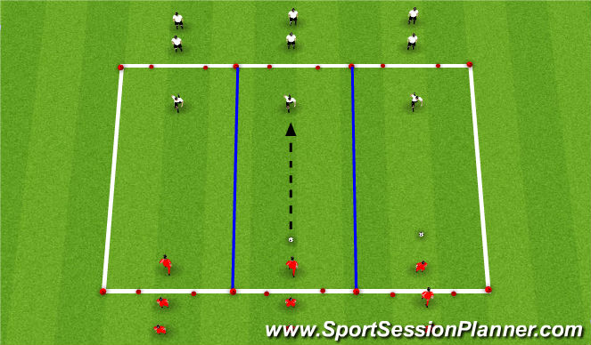 Football/Soccer Session Plan Drill (Colour): 3v3  / Stay in Channel