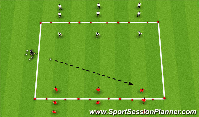 Football/Soccer Session Plan Drill (Colour): 3v3 to 3 Goals