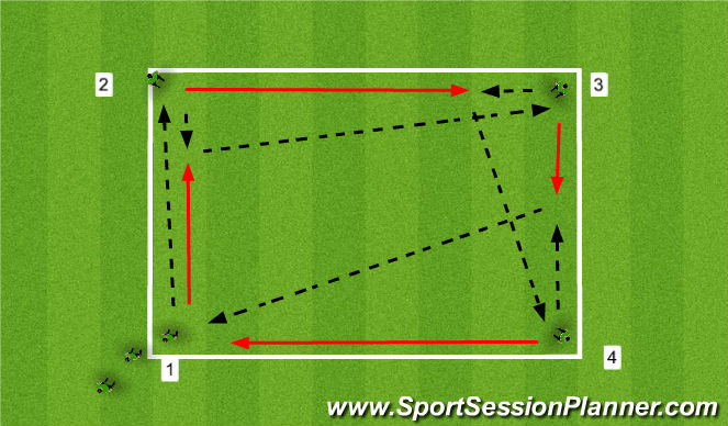 Football/Soccer Session Plan Drill (Colour): Box Passing