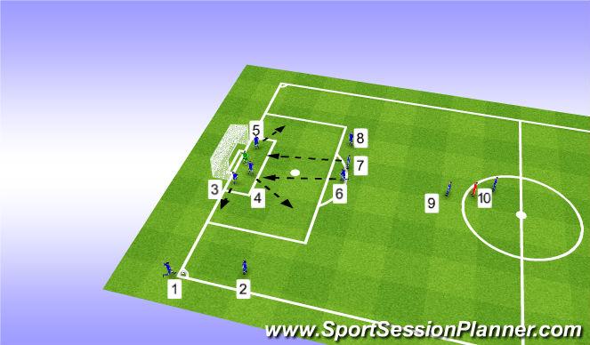 Football/Soccer Session Plan Drill (Colour): Offensiv hörna 1