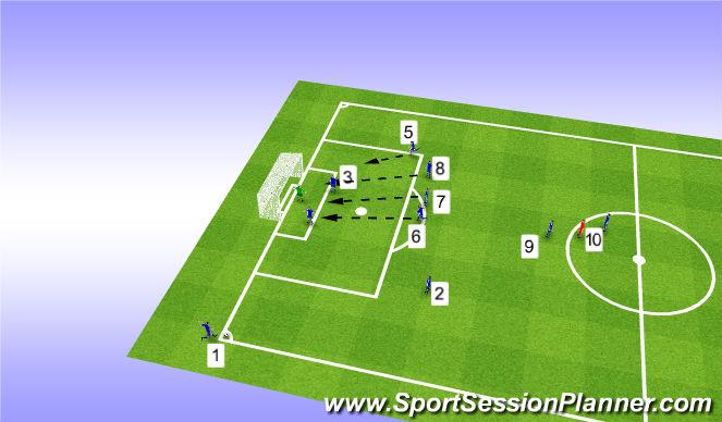 Football/Soccer Session Plan Drill (Colour): Offensiv hörna 2
