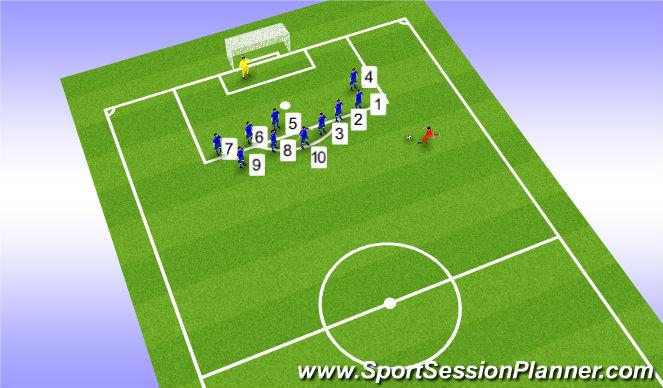 Football/Soccer Session Plan Drill (Colour): Defensiva frisparkar nära
