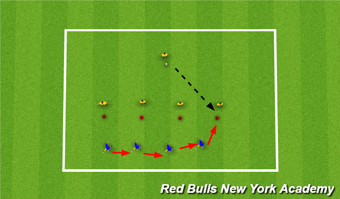 Football/Soccer Session Plan Drill (Colour): warm up - defending