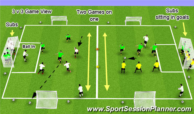 Football/Soccer Session Plan Drill (Colour): 3v3 Game View