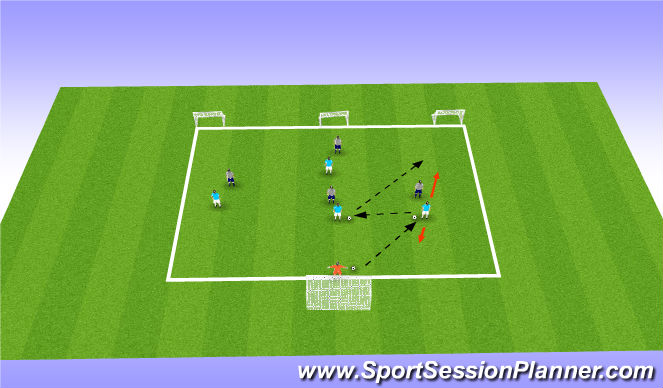 Football/Soccer Session Plan Drill (Colour): Play out from the back(20 mins)