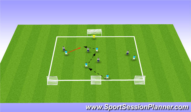 Football/Soccer Session Plan Drill (Colour): Build up in the attacking half(20 mins)
