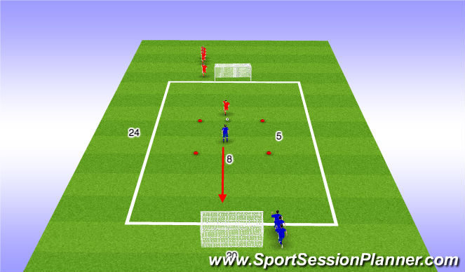 Football/Soccer Session Plan Drill (Colour): SGP Shoot Keep Retreat
