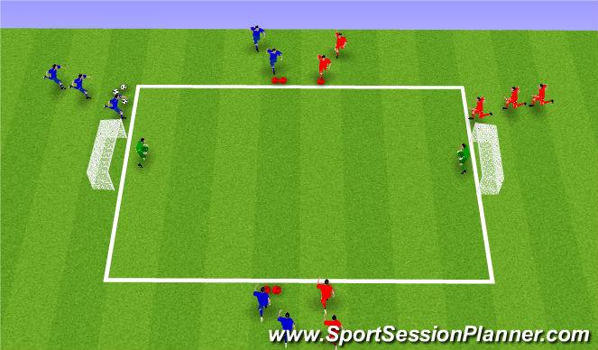 Football/Soccer Session Plan Drill (Colour): Flying Changes 2v2 3v3