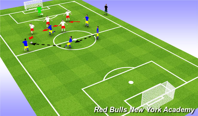 Football/Soccer Session Plan Drill (Colour): Cond Game (2)