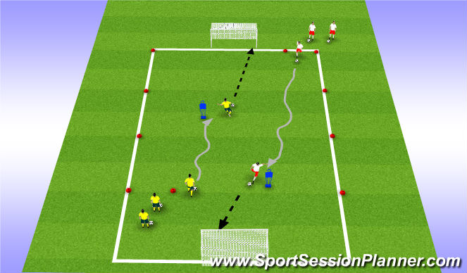 Football/Soccer Session Plan Drill (Colour): Dribbling/Shooting