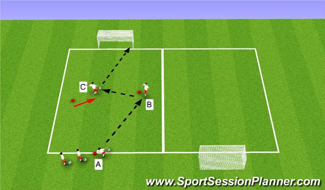 Football/Soccer Session Plan Drill (Colour): Pass/Shoot