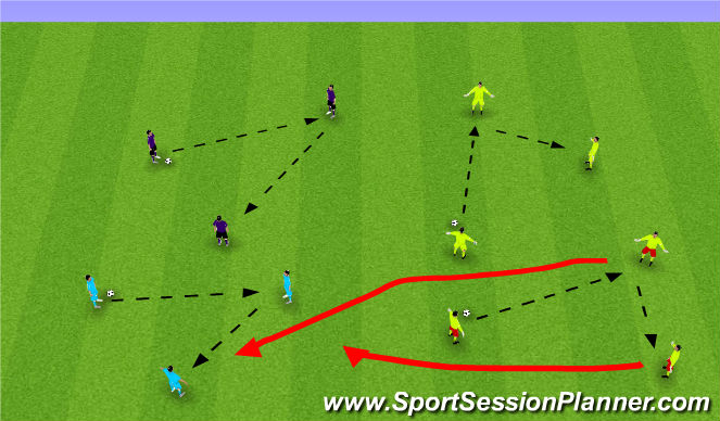 Football/Soccer Session Plan Drill (Colour): Warm Up -Advanced