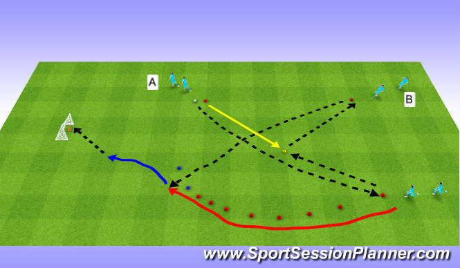 Football/Soccer Session Plan Drill (Colour): THE THROUGH BALL