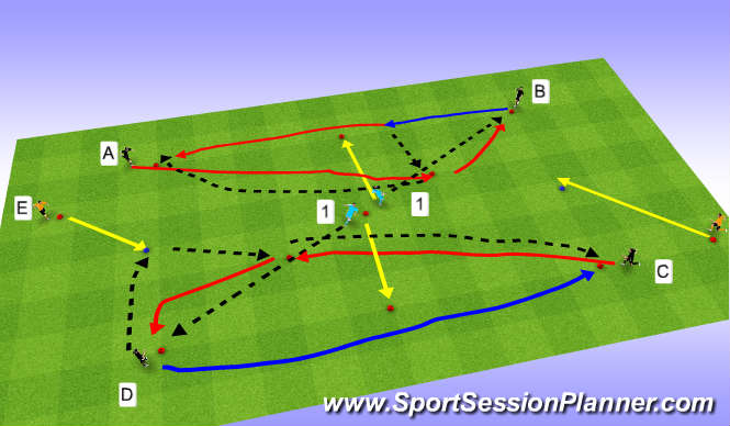 Football/Soccer Session Plan Drill (Colour): TIK TAK
