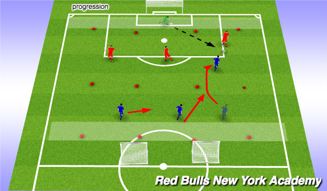 Football/Soccer Session Plan Drill (Colour): Opposed Activity 1