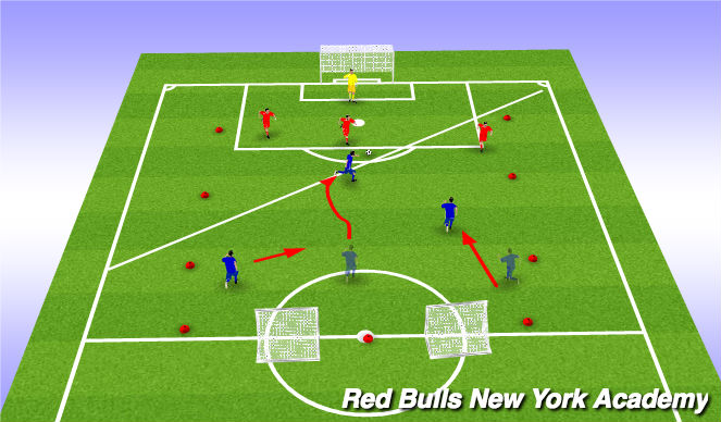 Football/Soccer Session Plan Drill (Colour): Opposed Activity 2