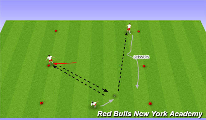 Football/Soccer Session Plan Drill (Colour): Unopposed/ double pass