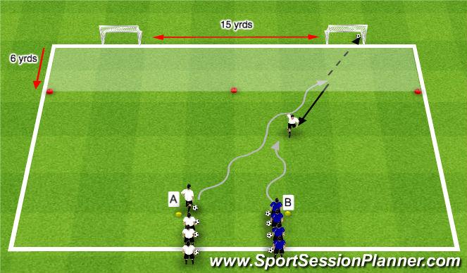 Football/Soccer Session Plan Drill (Colour): 1v1 Fast Break to Same Side