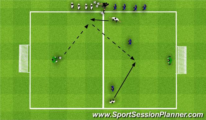 Football/Soccer Session Plan Drill (Colour): 3v3 Pass Back