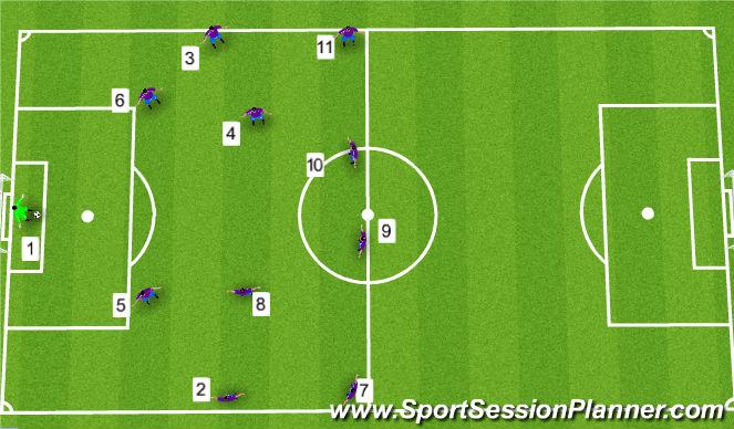 Football/Soccer Session Plan Drill (Colour): Option 2 CM