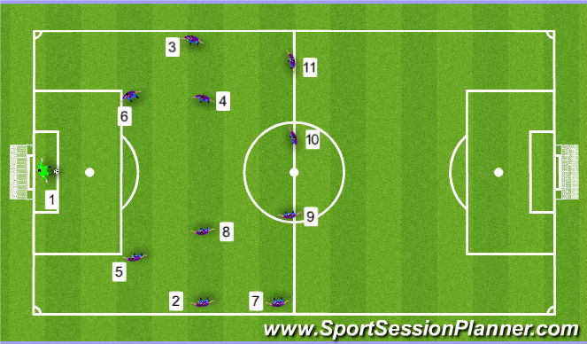 Football/Soccer Session Plan Drill (Colour): Option 3 FB
