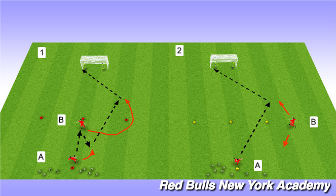 Football/Soccer Session Plan Drill (Colour): Main Theme- Shooting - Breakaway